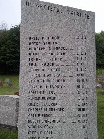 Seznam pohřbených 6